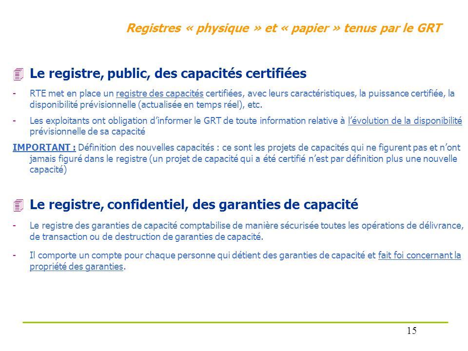 Le registre, public, des capacités certifiées