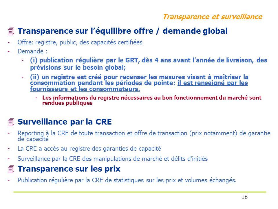 Transparence sur l'équilibre offre / demande global