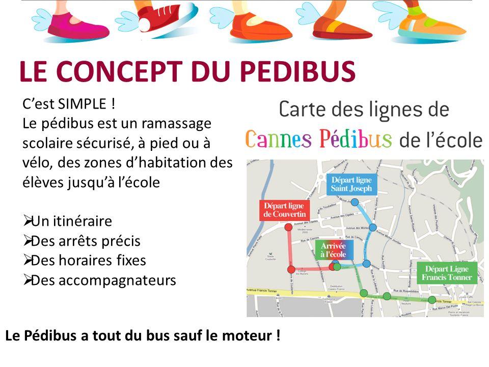 LE CONCEPT DU PEDIBUS C'est SIMPLE !
