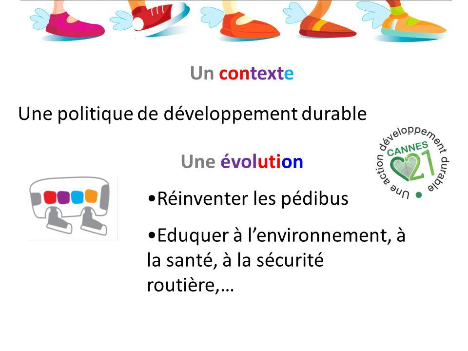 Un contexte Une politique de développement durable. Une évolution. Réinventer les pédibus.