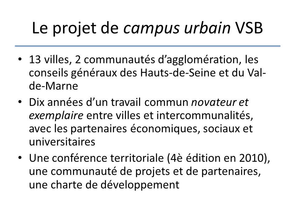 Le projet de campus urbain VSB