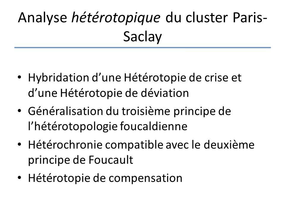 Analyse hétérotopique du cluster Paris-Saclay