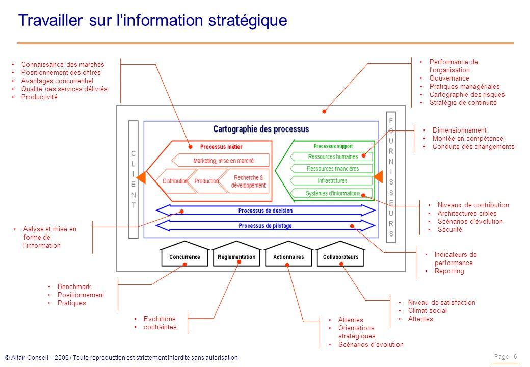 Travailler sur l information stratégique
