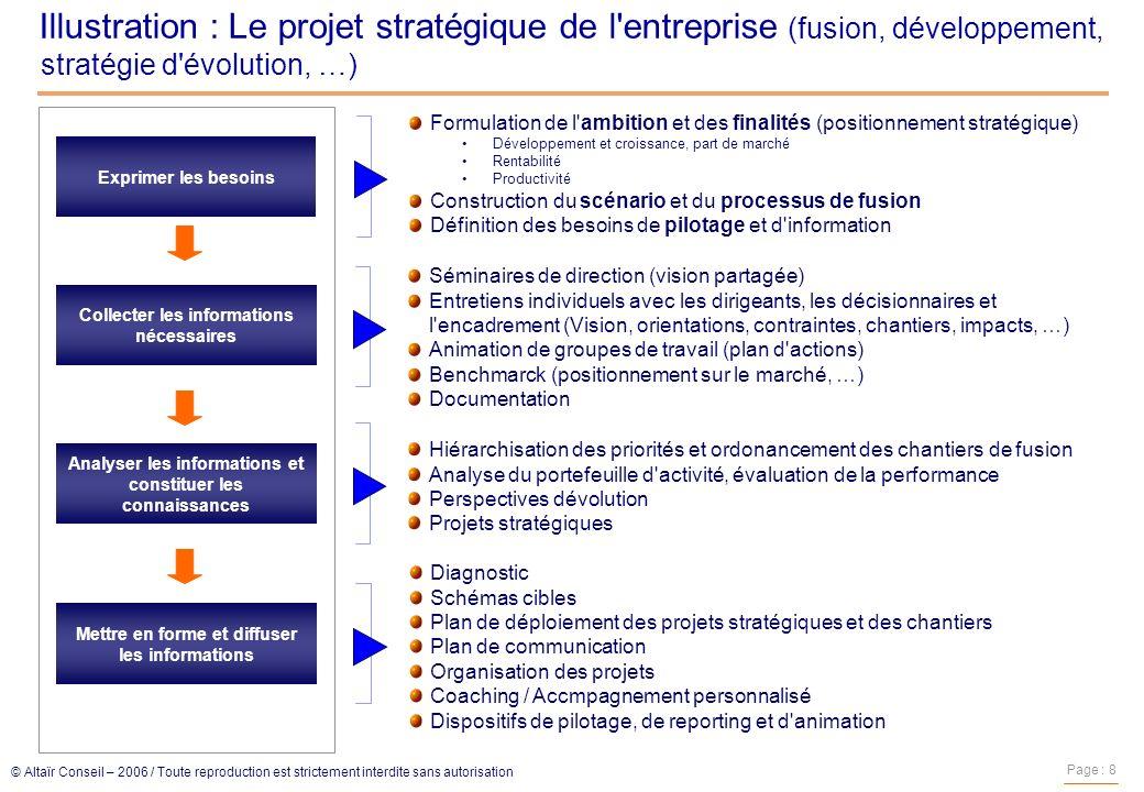 Illustration : Le projet stratégique de l entreprise (fusion, développement, stratégie d évolution, …)