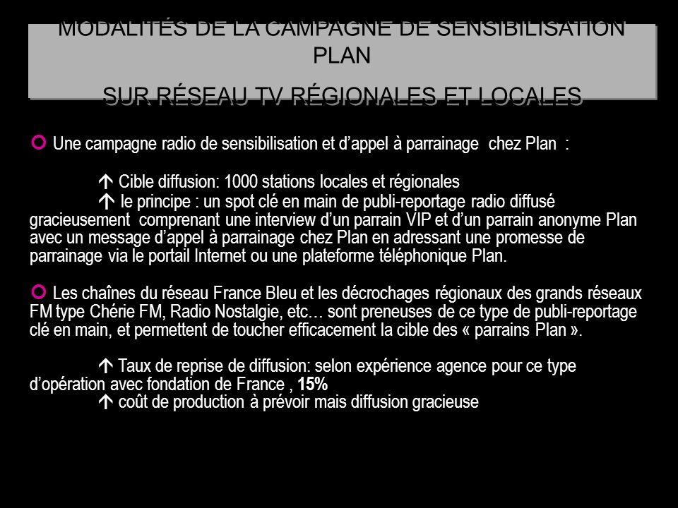 MODALITÉS DE LA CAMPAGNE DE SENSIBILISATION PLAN