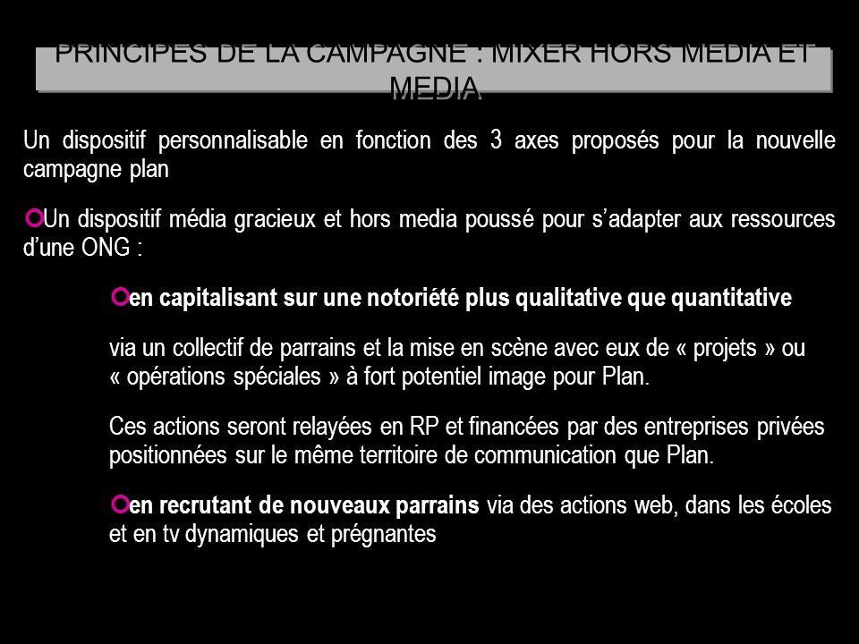 PRINCIPES DE LA CAMPAGNE : MIXER HORS MEDIA ET MEDIA