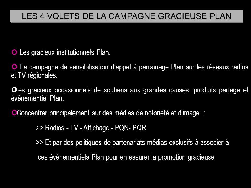LES 4 VOLETS DE LA CAMPAGNE GRACIEUSE PLAN