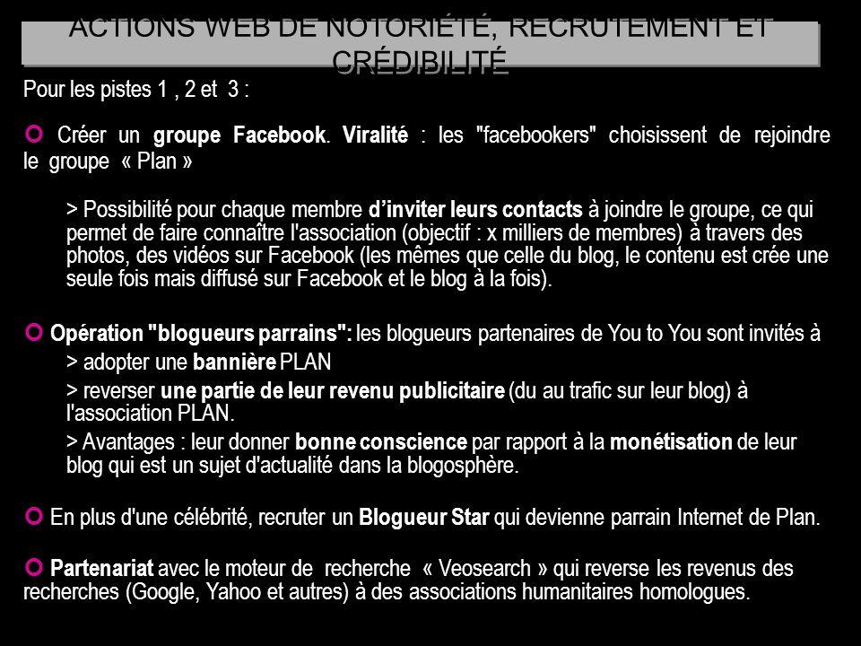 ACTIONS WEB DE NOTORIÉTÉ, RECRUTEMENT ET CRÉDIBILITÉ