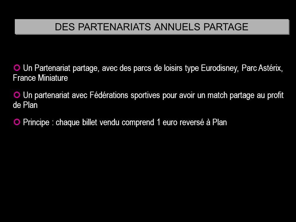 DES PARTENARIATS ANNUELS PARTAGE