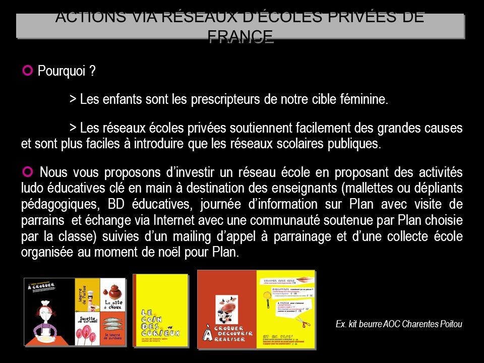 ACTIONS VIA RÉSEAUX D'ÉCOLES PRIVÉES DE FRANCE