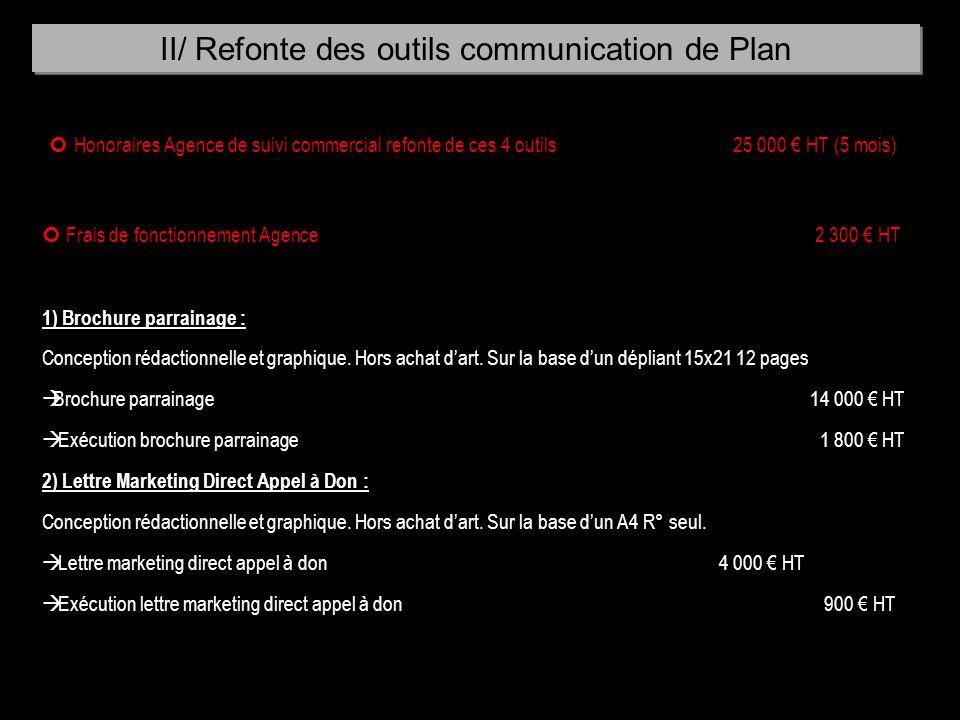II/ Refonte des outils communication de Plan