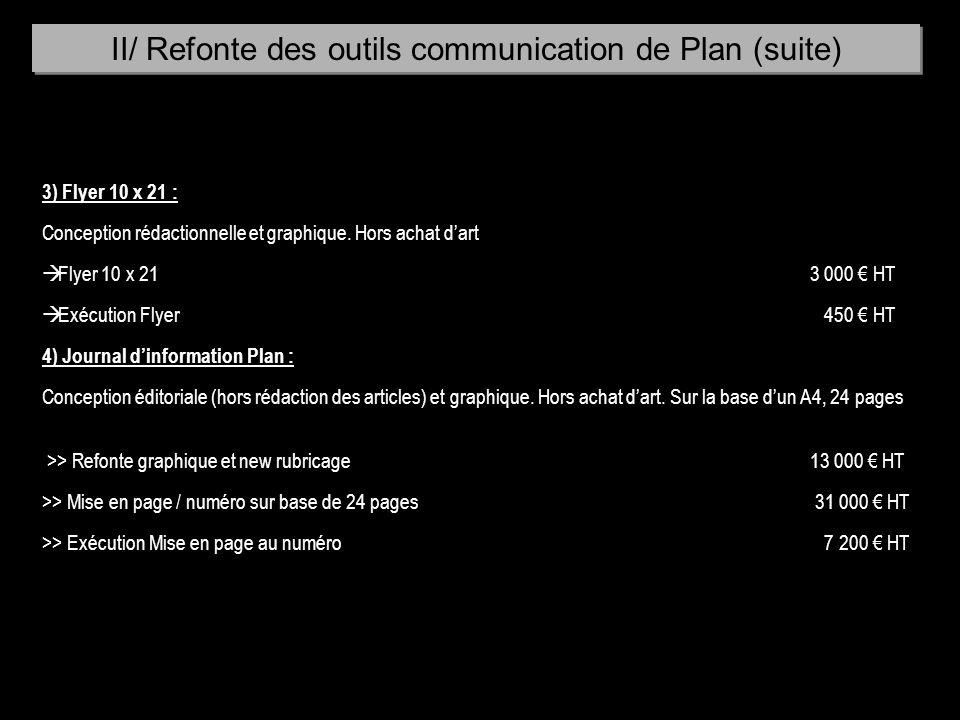 II/ Refonte des outils communication de Plan (suite)
