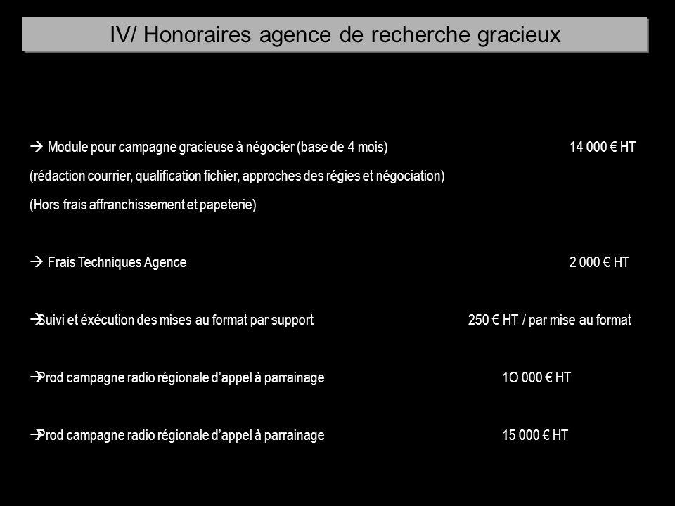 IV/ Honoraires agence de recherche gracieux