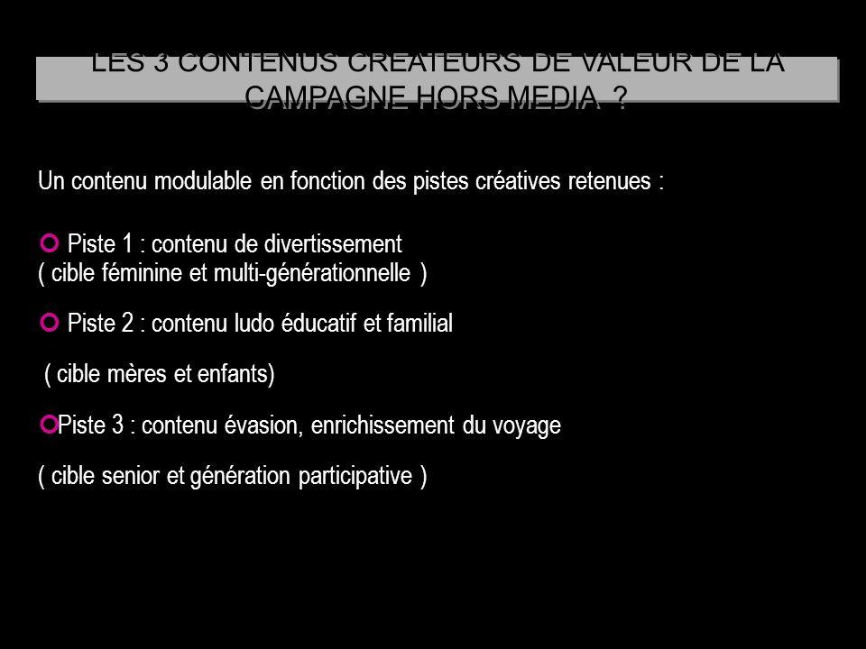 LES 3 CONTENUS CREATEURS DE VALEUR DE LA CAMPAGNE HORS MEDIA