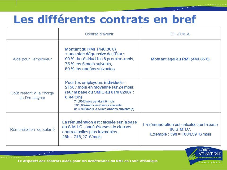 Les différents contrats en bref