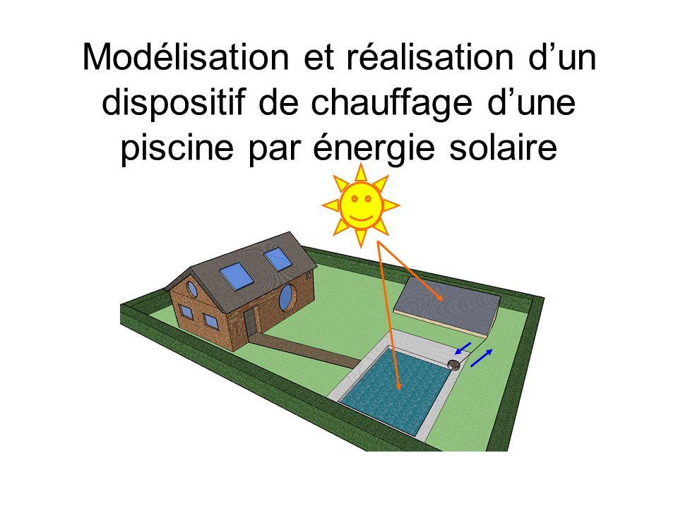 Modélisation et réalisation d'un dispositif de chauffage d'une piscine par énergie solaire