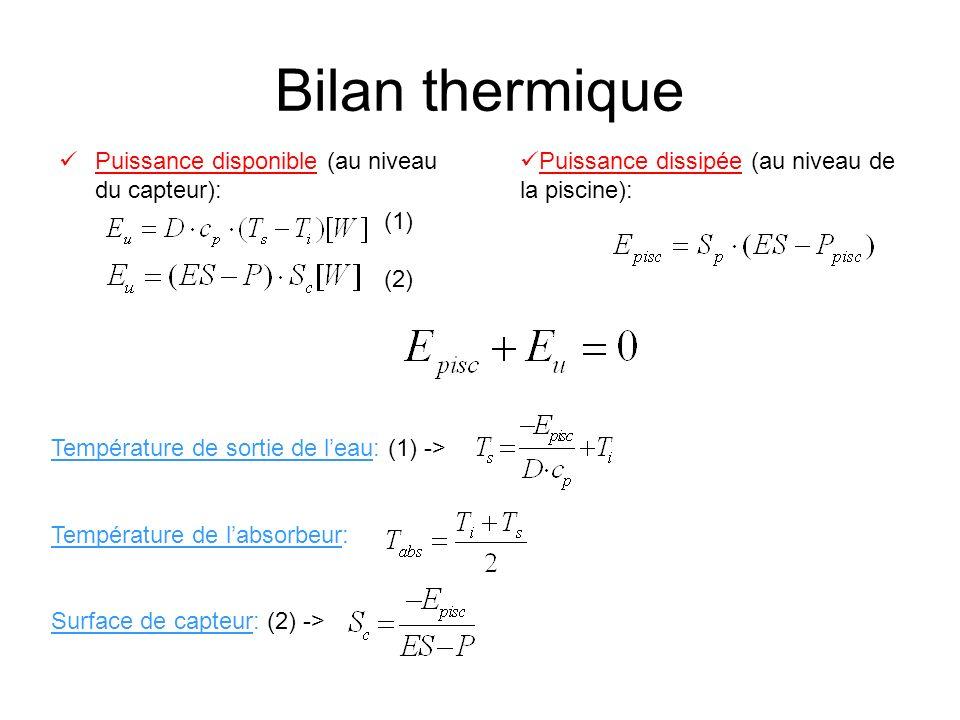 Bilan thermique Puissance disponible (au niveau du capteur):