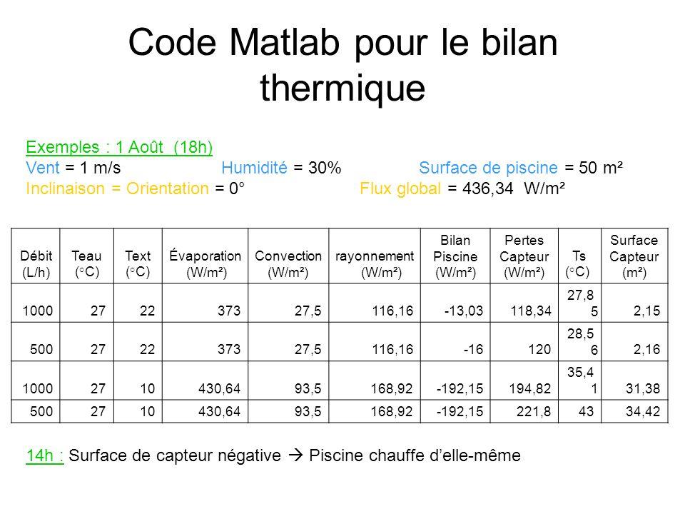Code Matlab pour le bilan thermique