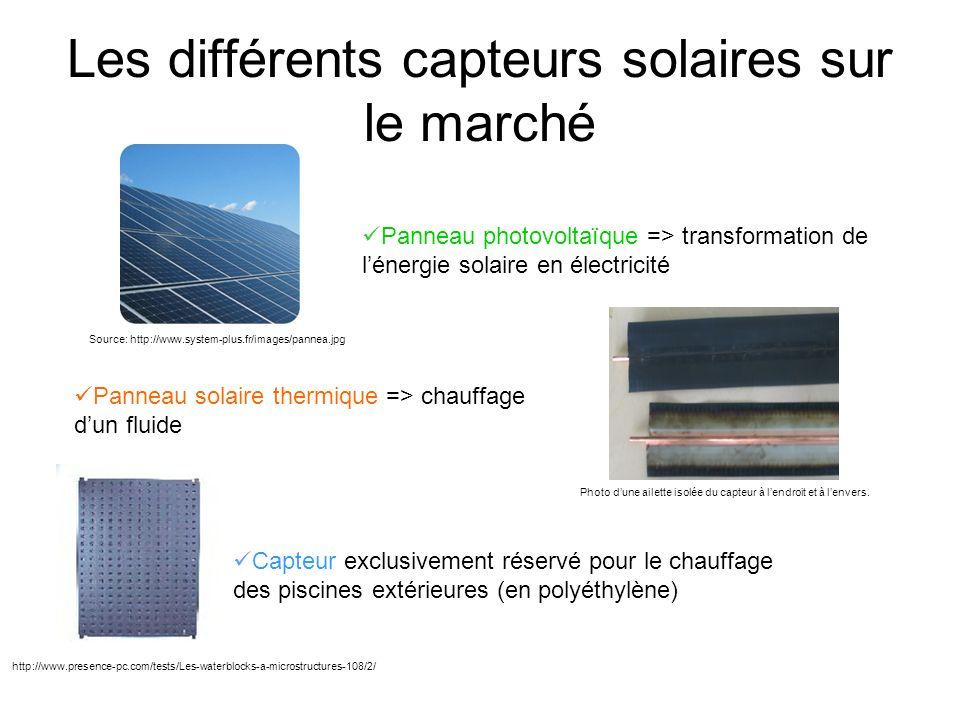 Les différents capteurs solaires sur le marché
