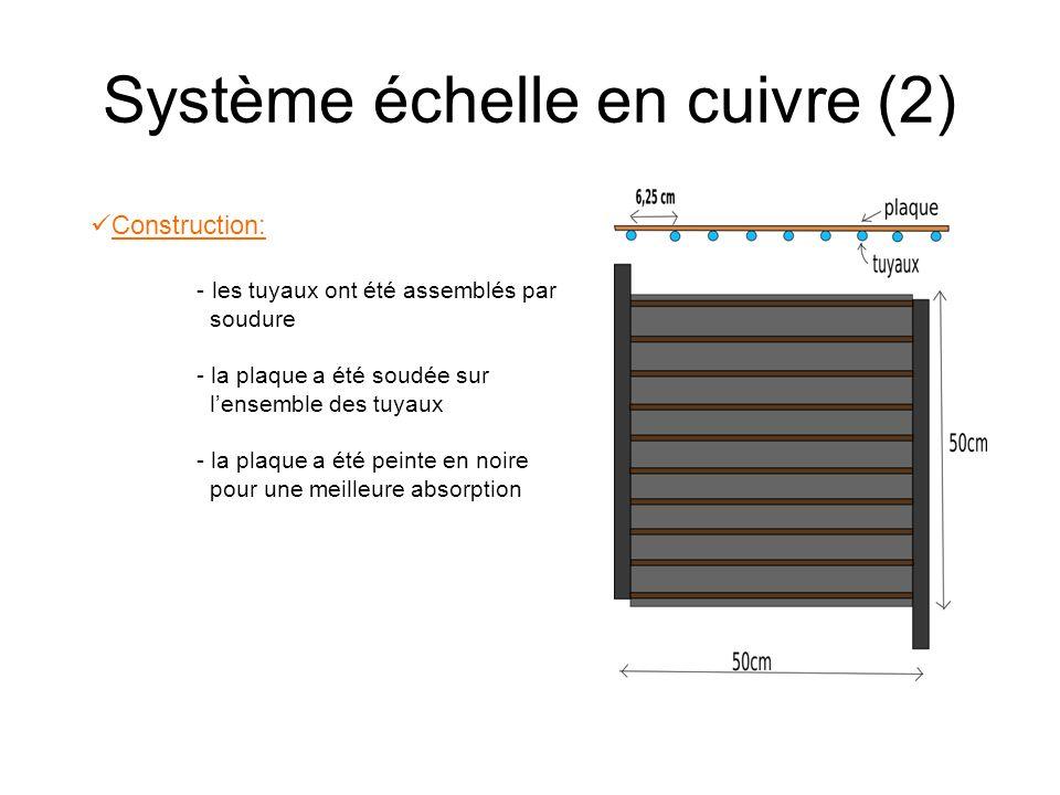 Système échelle en cuivre (2)