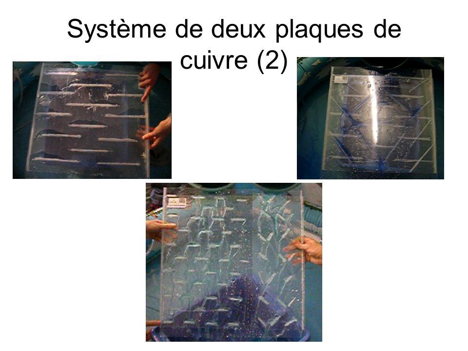 Système de deux plaques de cuivre (2)