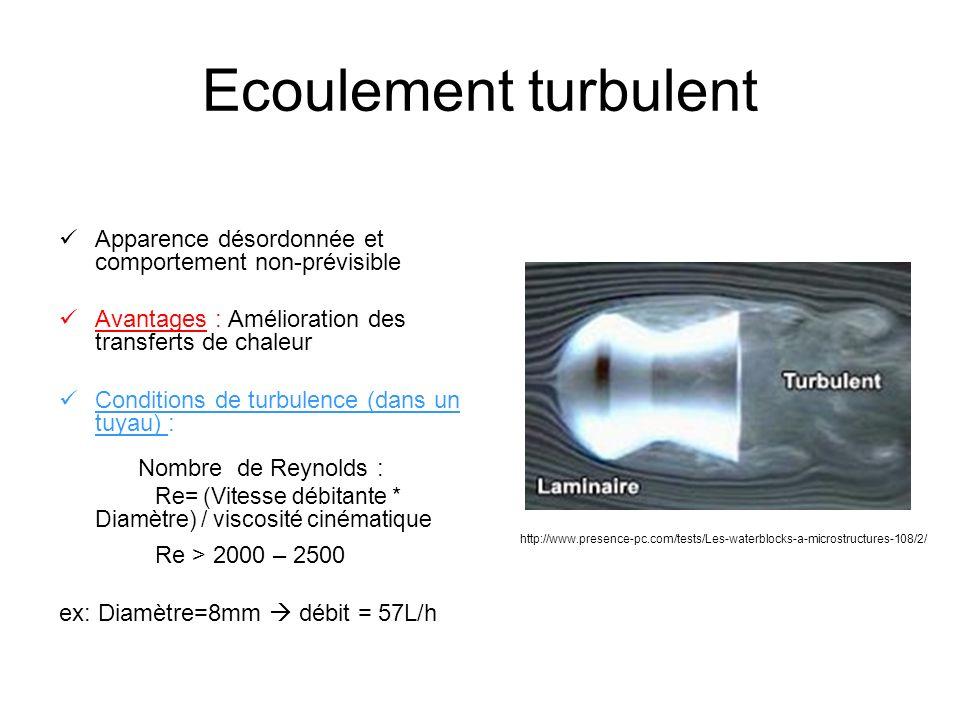 Ecoulement turbulent Apparence désordonnée et comportement non-prévisible. Avantages : Amélioration des transferts de chaleur.