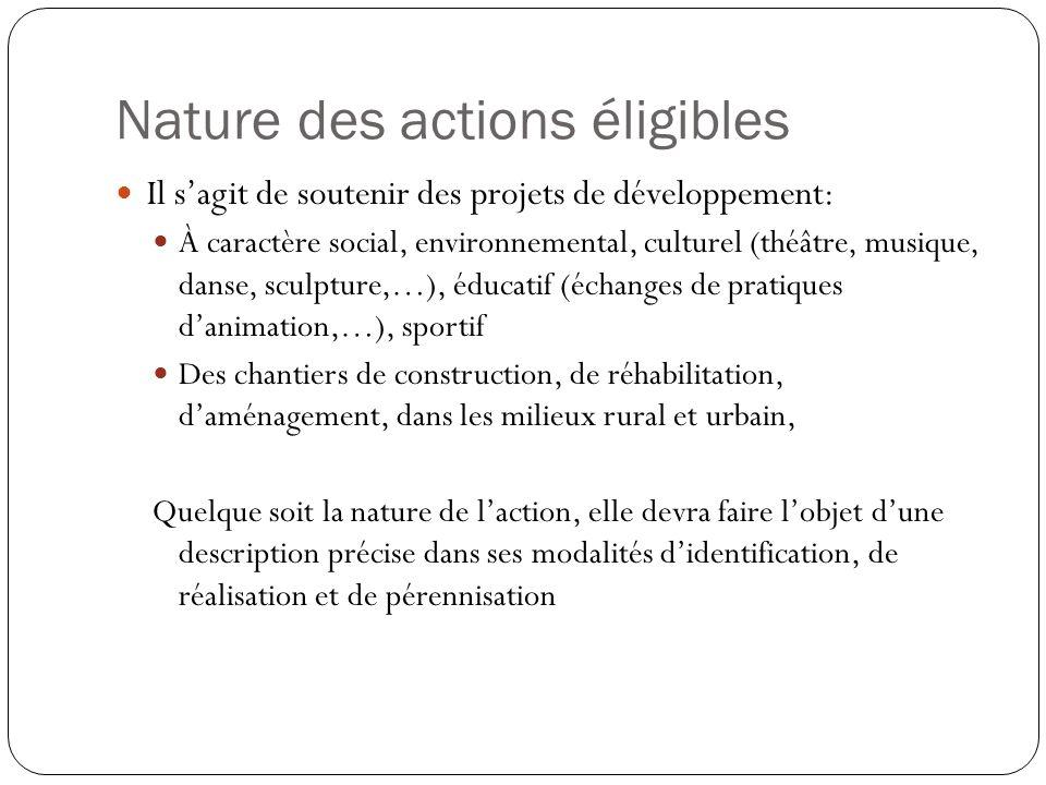 Nature des actions éligibles