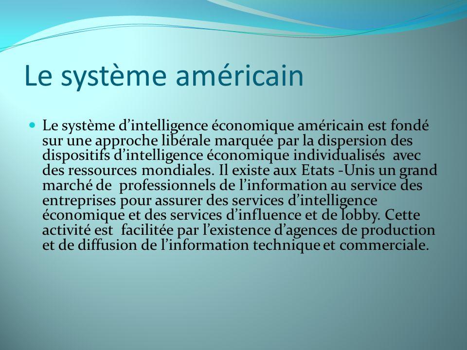 Le système américain