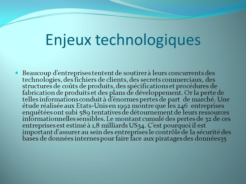 Enjeux technologiques