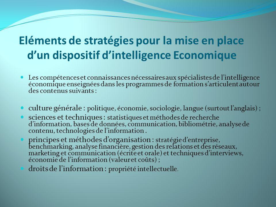 Eléments de stratégies pour la mise en place d'un dispositif d'intelligence Economique