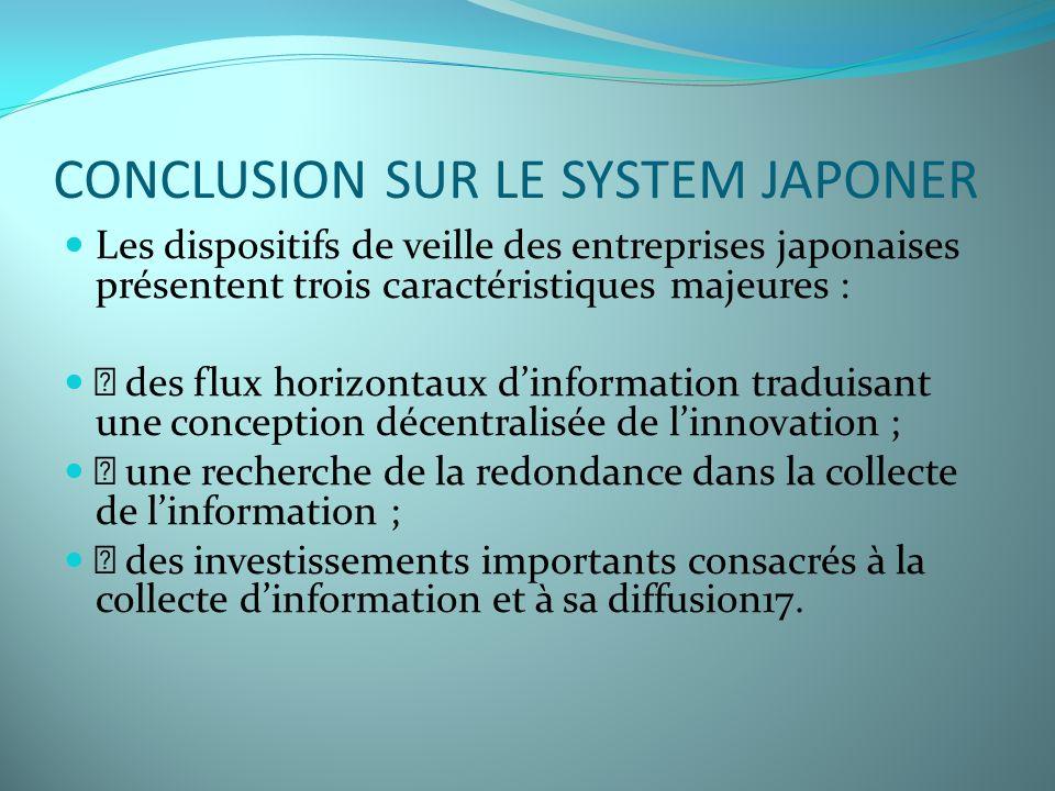 CONCLUSION SUR LE SYSTEM JAPONER