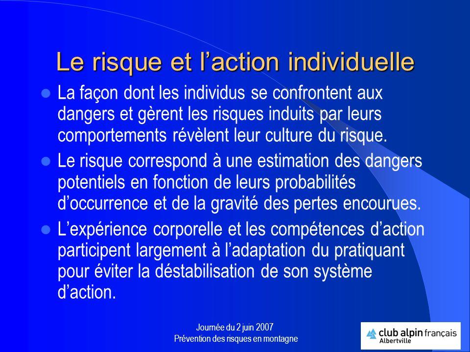 Le risque et l'action individuelle