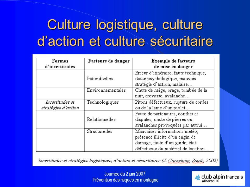 Culture logistique, culture d'action et culture sécuritaire