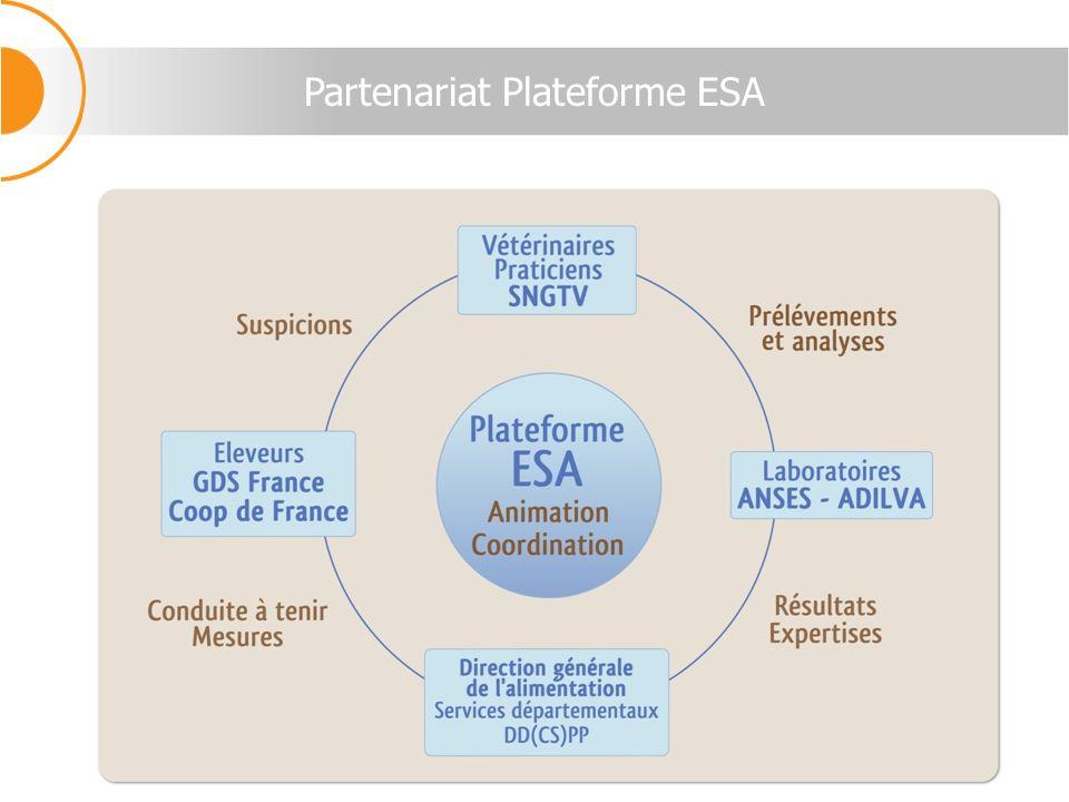 Partenariat Plateforme ESA