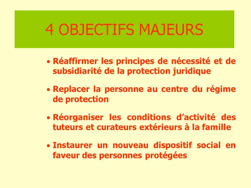 4 OBJECTIFS MAJEURS Réaffirmer les principes de nécessité et de subsidiarité de la protection juridique.