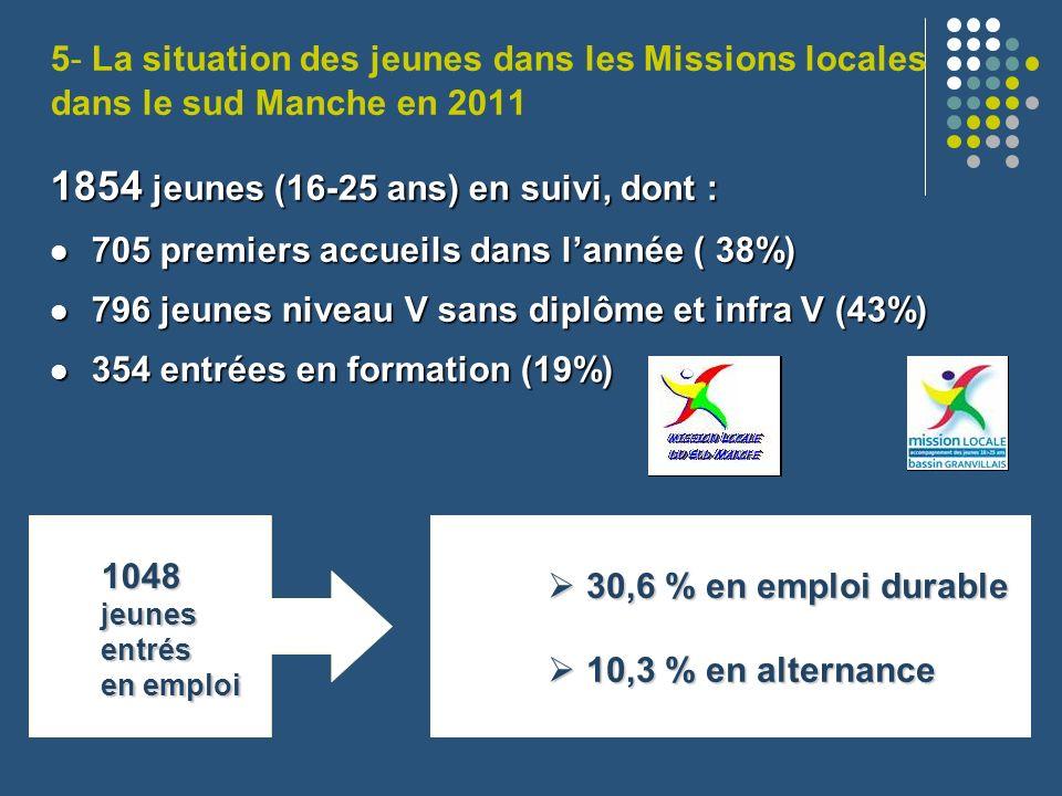 5- La situation des jeunes dans les Missions locales dans le sud Manche en 2011