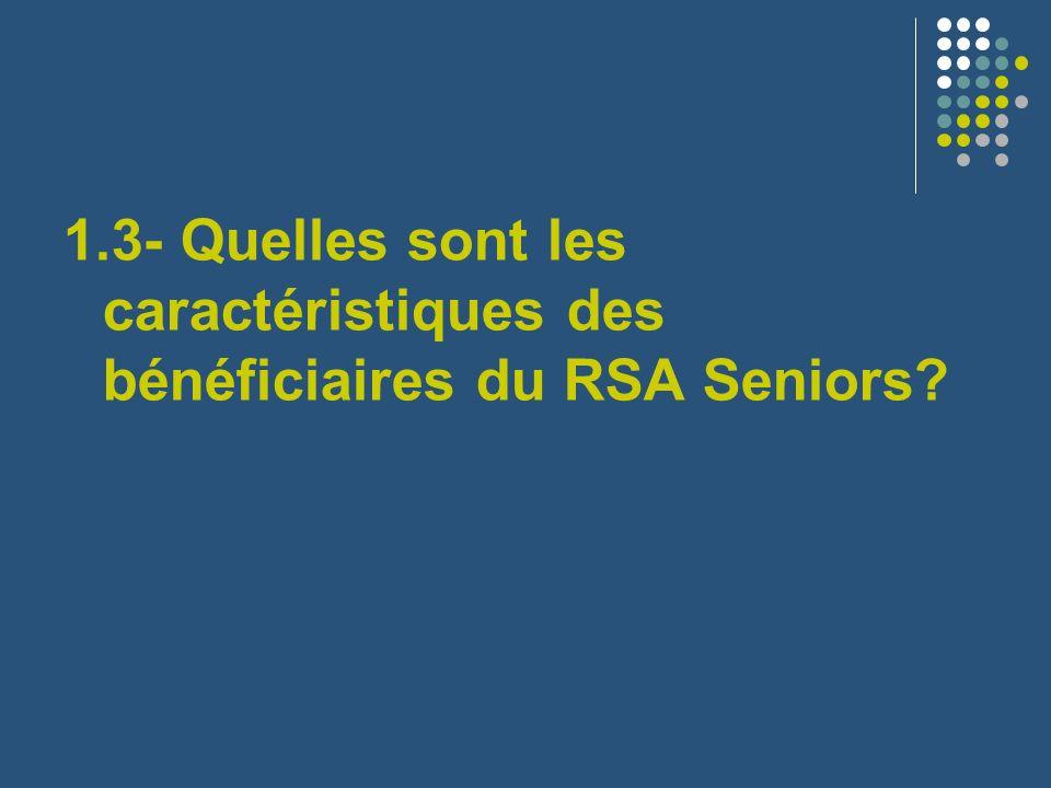 1.3- Quelles sont les caractéristiques des bénéficiaires du RSA Seniors