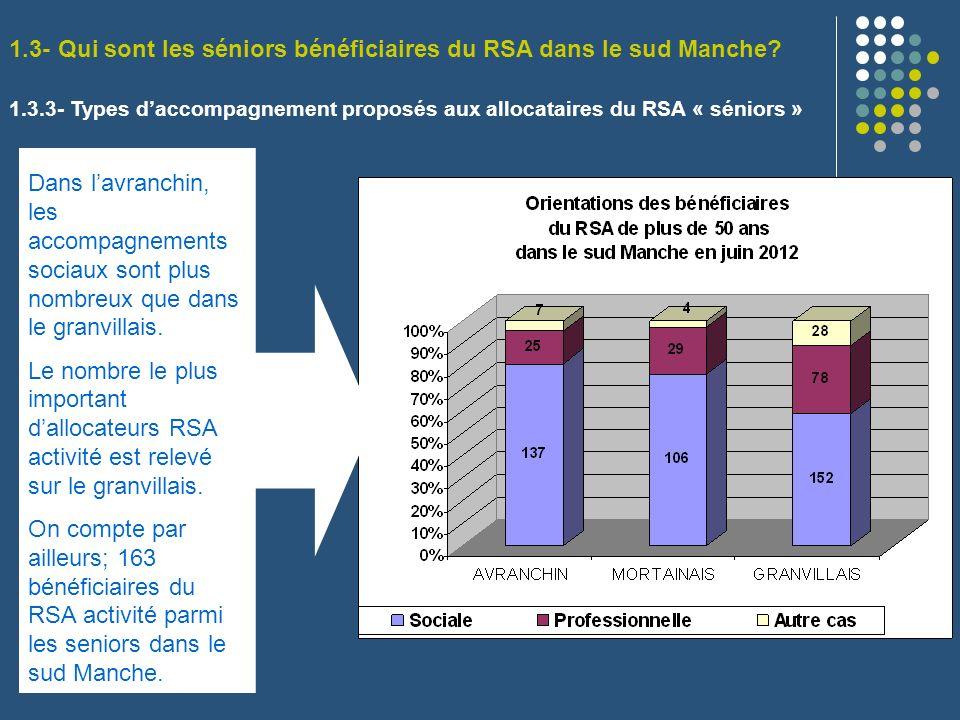1. 3- Qui sont les séniors bénéficiaires du RSA dans le sud Manche. 1