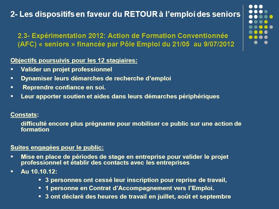 2- Les dispositifs en faveur du RETOUR à l'emploi des seniors