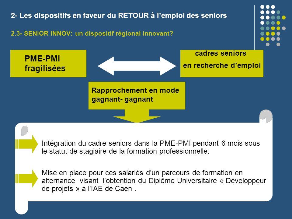 2- Les dispositifs en faveur du RETOUR à l'emploi des seniors 2