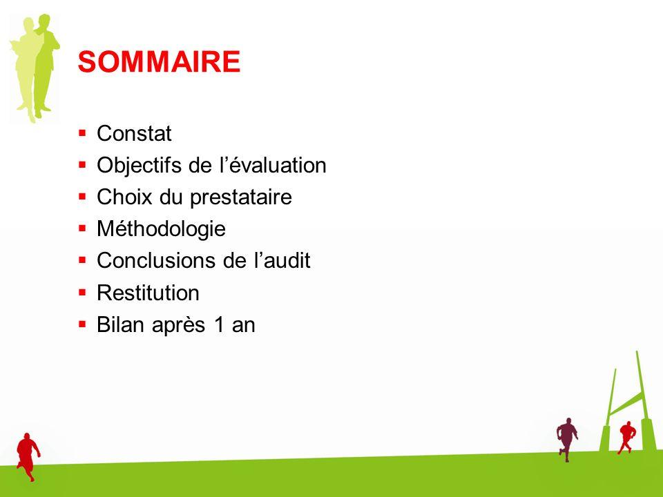 SOMMAIRE Constat Objectifs de l'évaluation Choix du prestataire