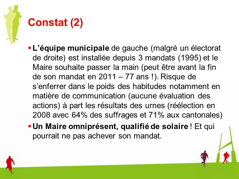 Constat (2)