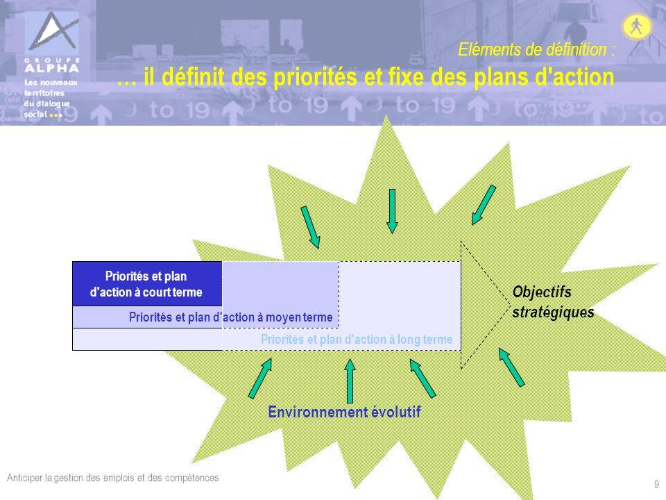 Eléments de définition : … il définit des priorités et fixe des plans d action