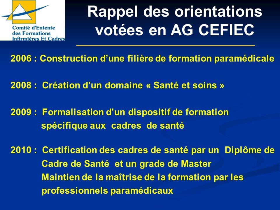 Rappel des orientations votées en AG CEFIEC