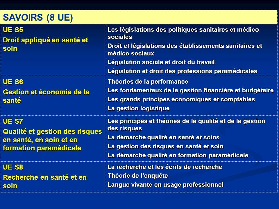 SAVOIRS (8 UE) UE S5 Droit appliqué en santé et soin UE S6