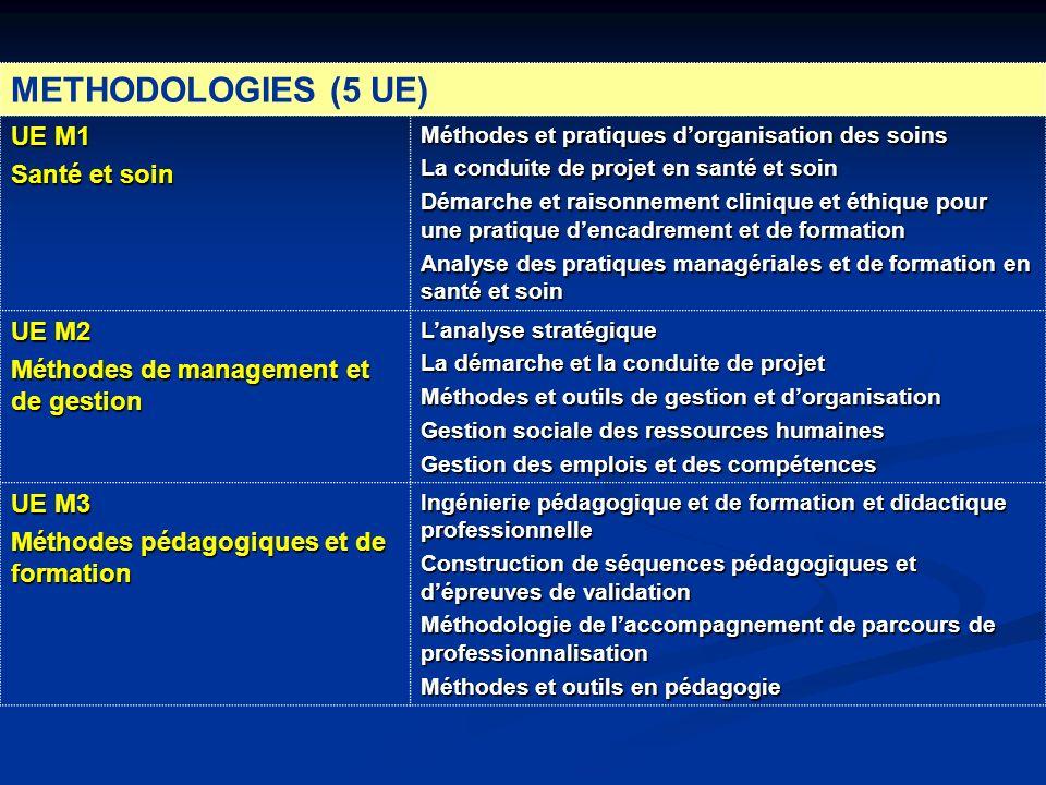 METHODOLOGIES (5 UE) UE M1 Santé et soin UE M2
