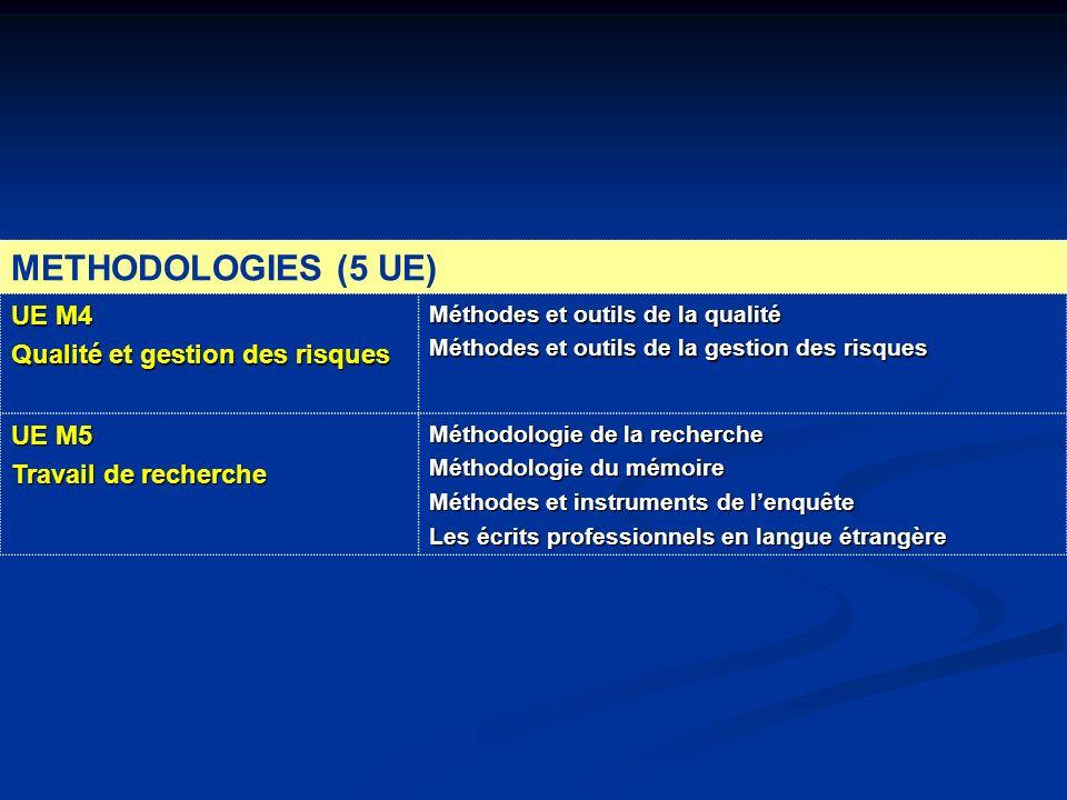 METHODOLOGIES (5 UE) UE M4 Qualité et gestion des risques UE M5