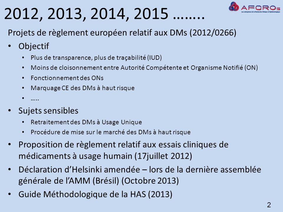 2012, 2013, 2014, 2015 ……..Projets de règlement européen relatif aux DMs (2012/0266) Objectif. Plus de transparence, plus de traçabilité (IUD)