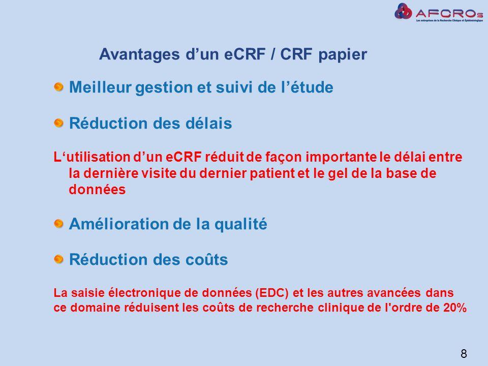 Avantages d'un eCRF / CRF papier