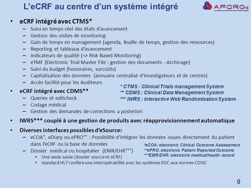 L'eCRF au centre d'un système intégré